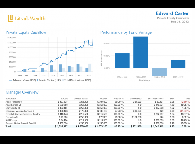 investment report Sbcera's quarterly investment report is prepared by sbcera pension  consultant, nepc latest quarterly investment report: investment summary  quarter.